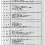 25年3月議会一般質問 19名分一覧表